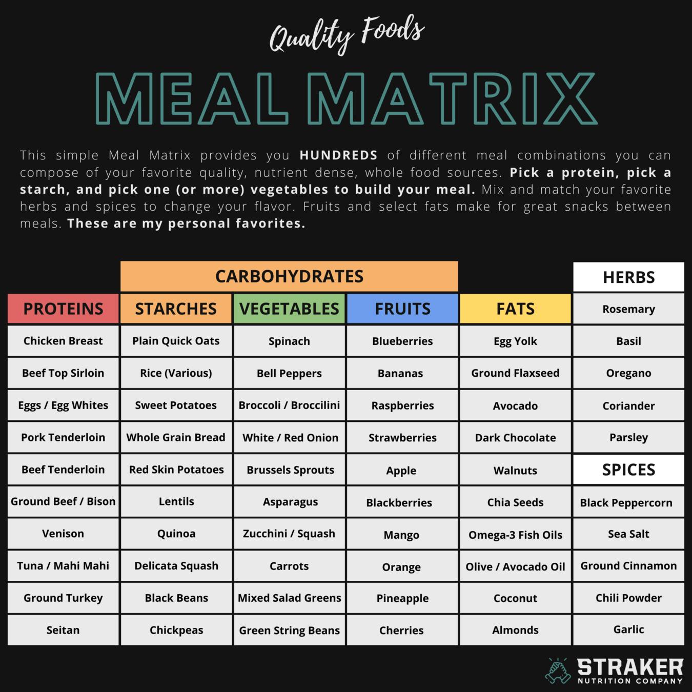 Aaron Meal Matrix 2.0 - 2000x2000