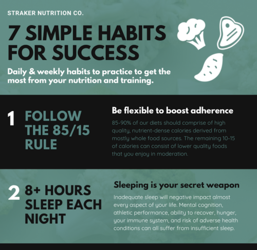 7 Simple Habits for Success