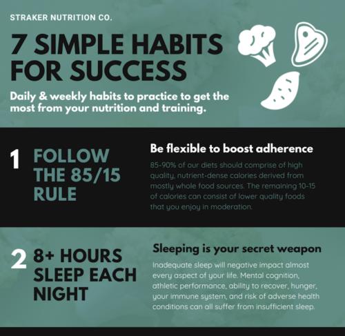 7 Simple Habits for Success