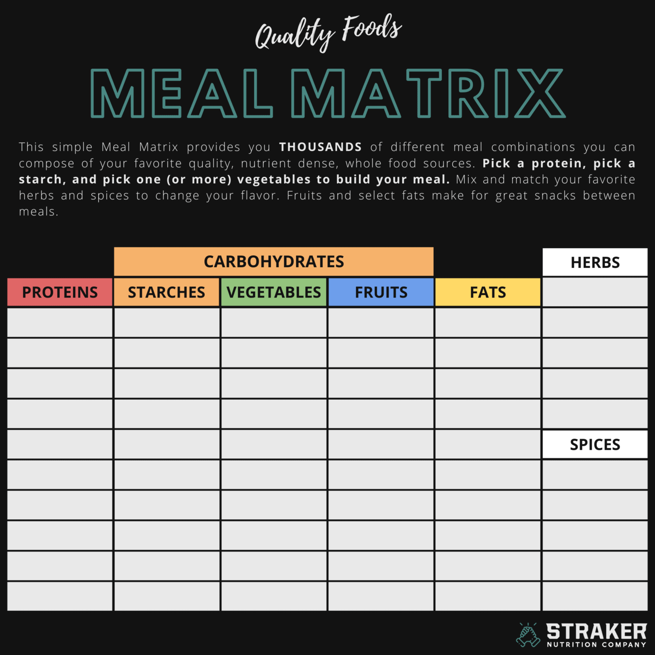 meal_matrix_template_2000x2000