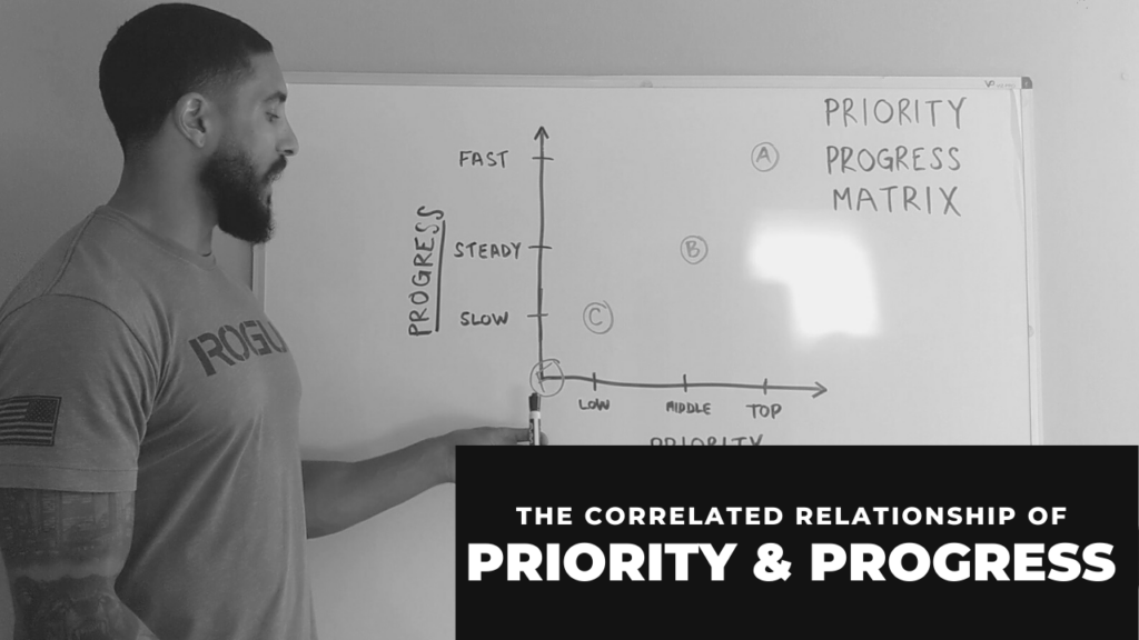 correlated relationship or priority and progress in nutrition and exercise